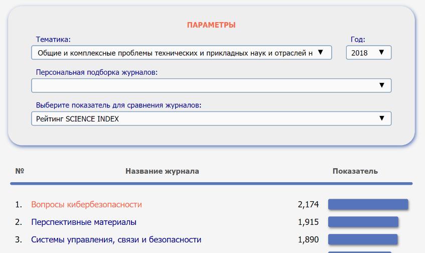 metrics2